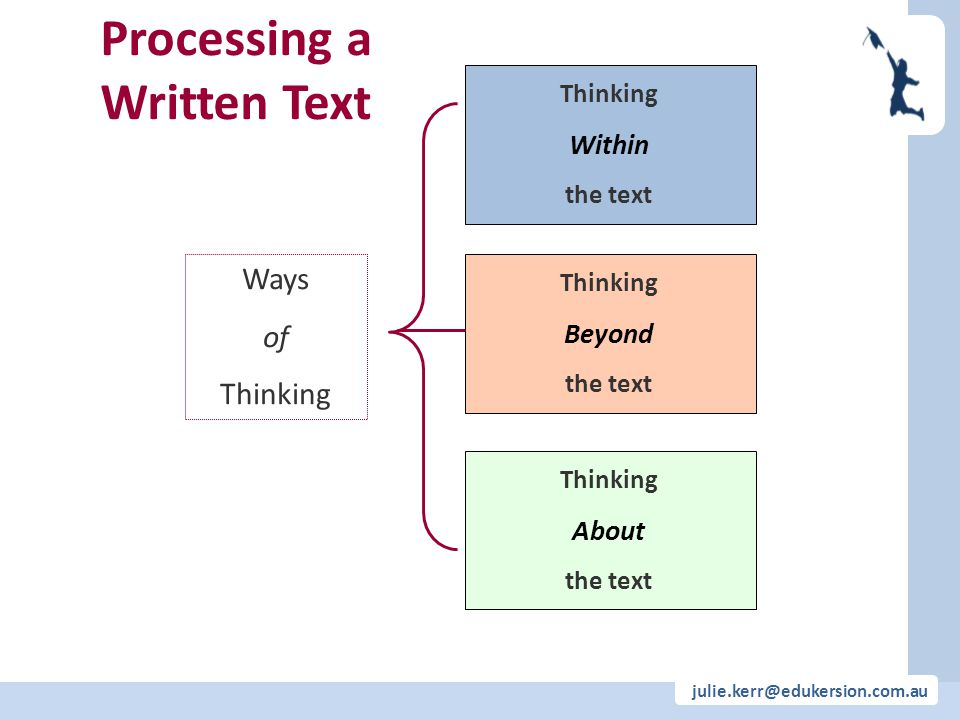 Processing a Written Text