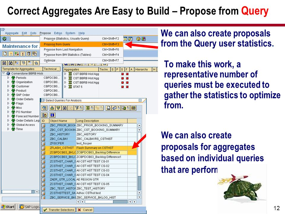 Correct Aggregates Are Easy to Build – Propose from Query