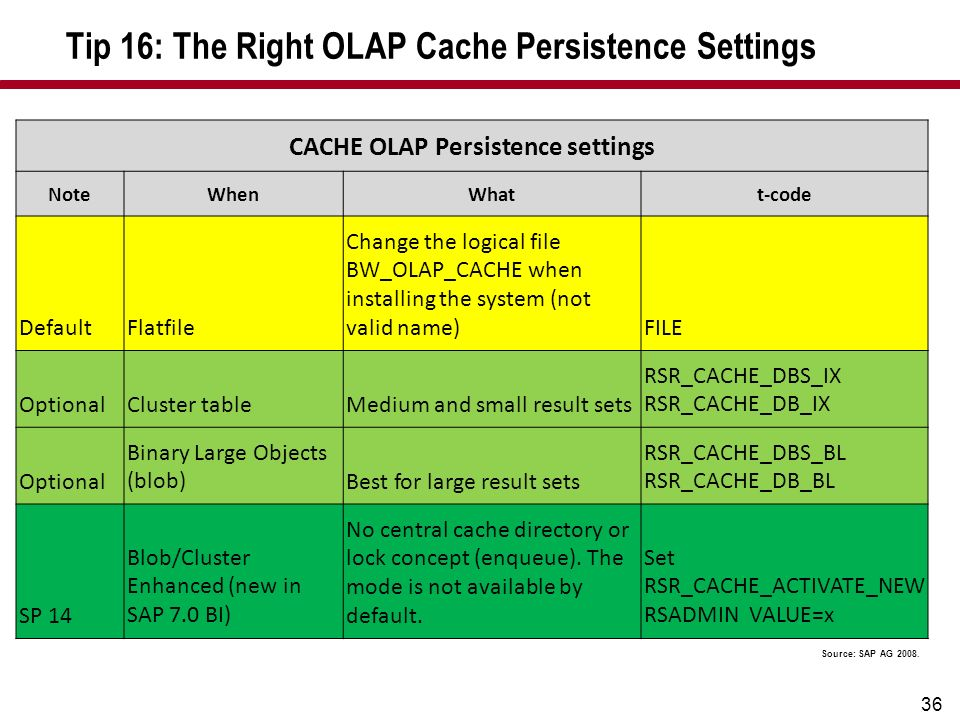 Tip 16: The Right OLAP Cache Persistence Settings