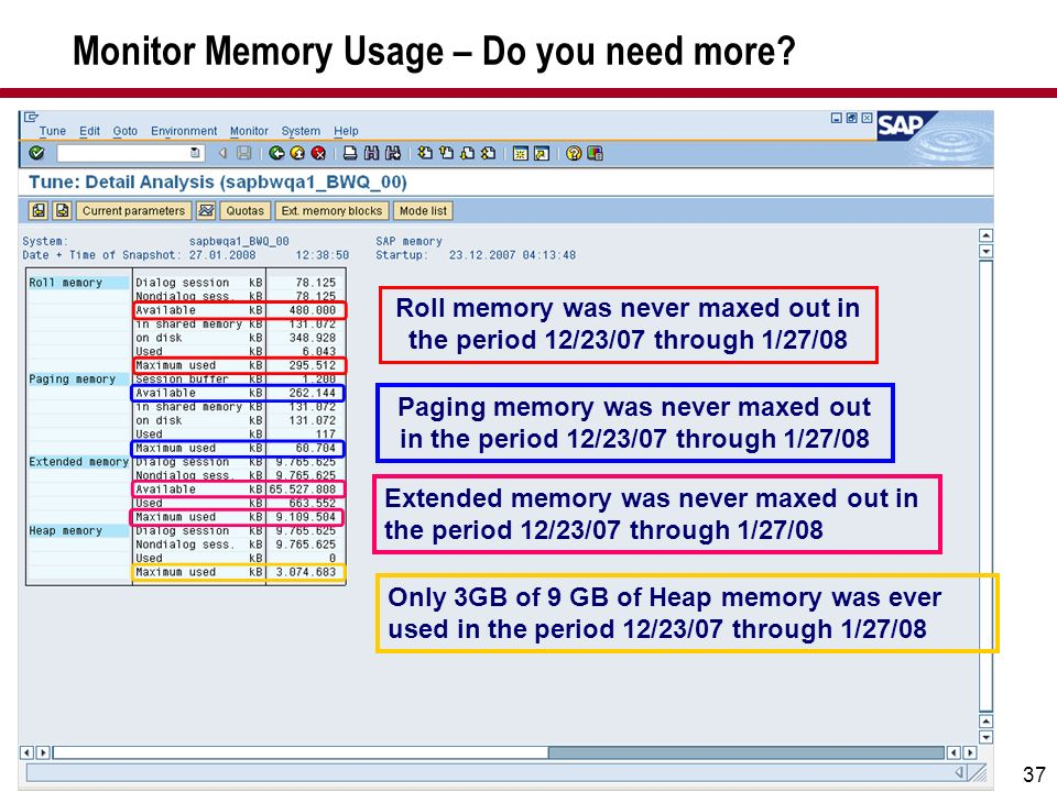 Monitor Memory Usage – Do you need more