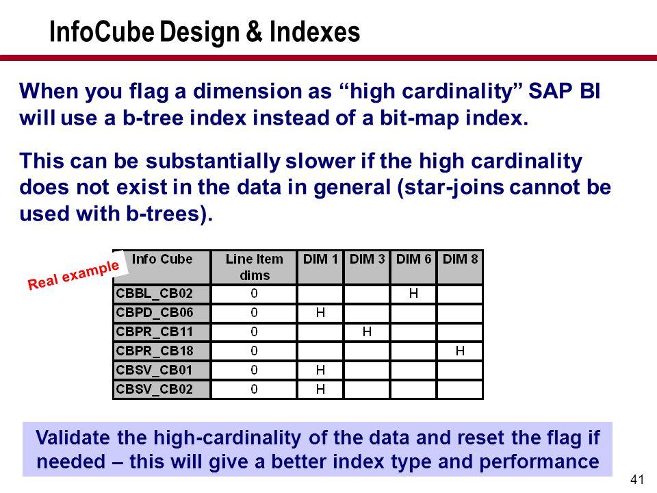 InfoCube Design & Indexes