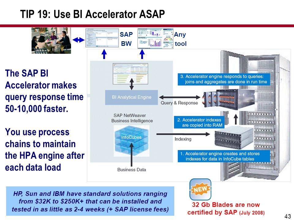 TIP 19: Use BI Accelerator ASAP