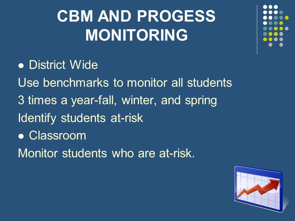 CBM AND PROGESS MONITORING