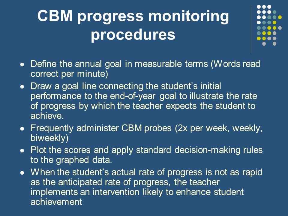 CBM progress monitoring procedures