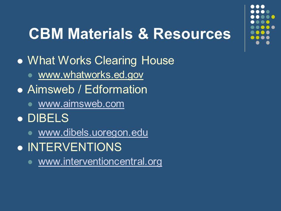 CBM Materials & Resources