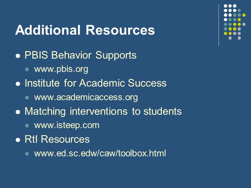 Additional Resources PBIS Behavior Supports