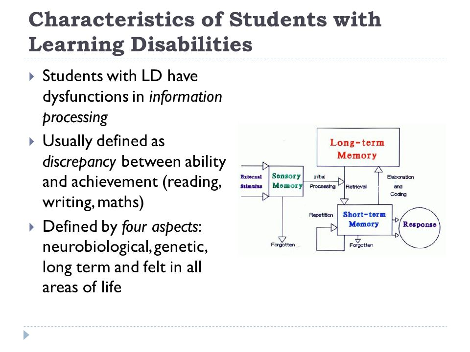 Characteristics of Students with Learning Disabilities
