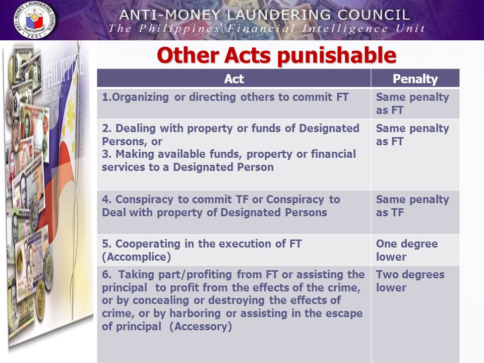 Other Acts punishable Act Penalty
