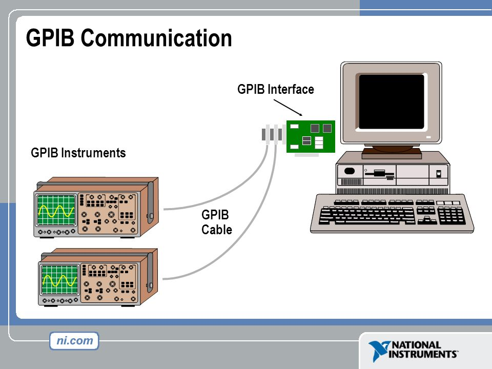 GPIB Communication GPIB Interface GPIB Instruments GPIB Cable