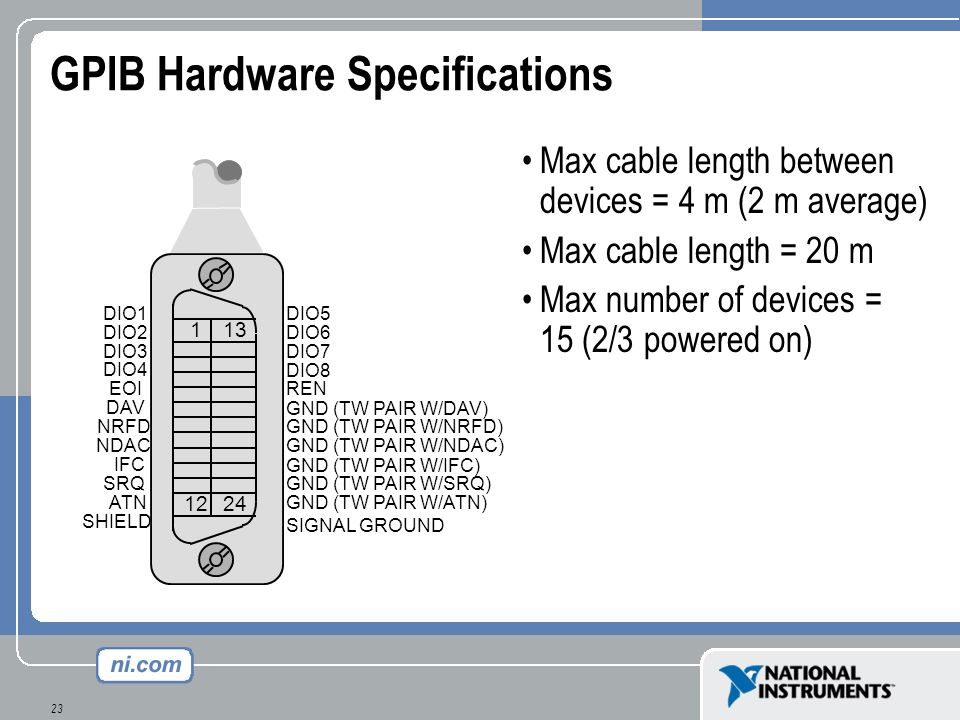 GPIB Hardware Specifications