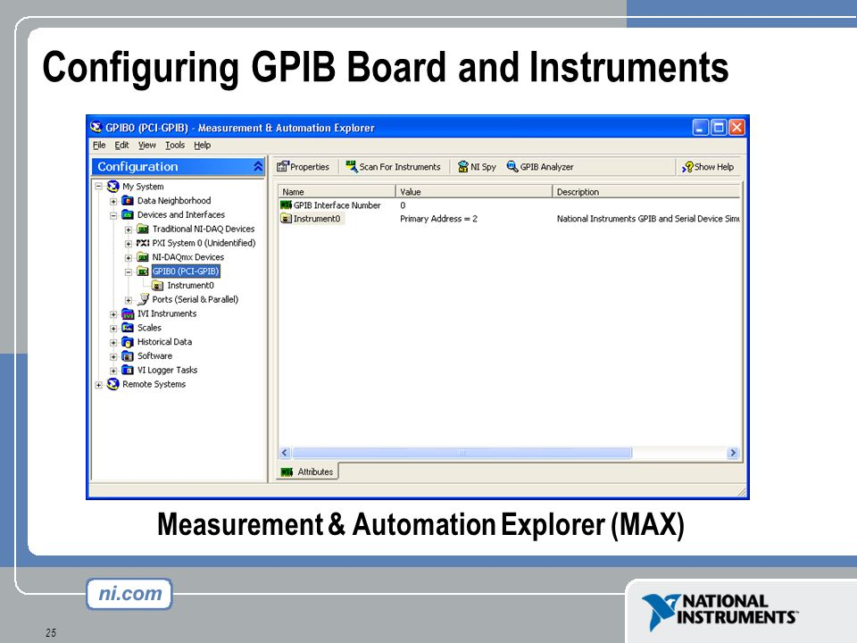 Configuring GPIB Board and Instruments