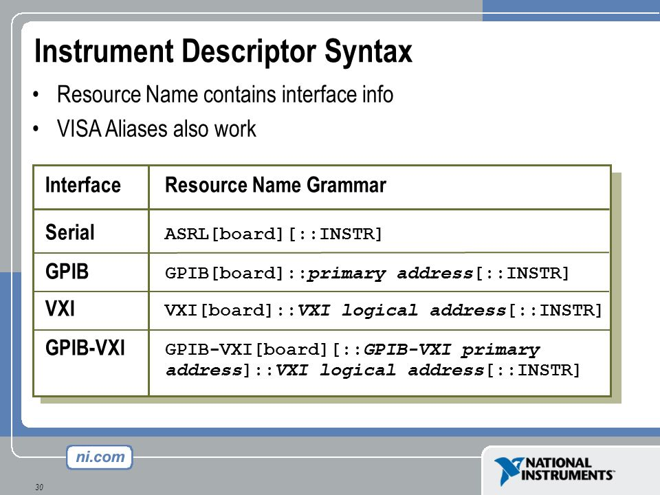 Instrument Descriptor Syntax