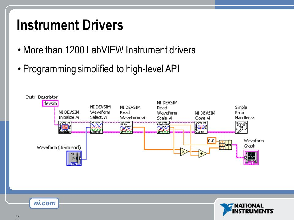Instrument Drivers More than 1200 LabVIEW Instrument drivers