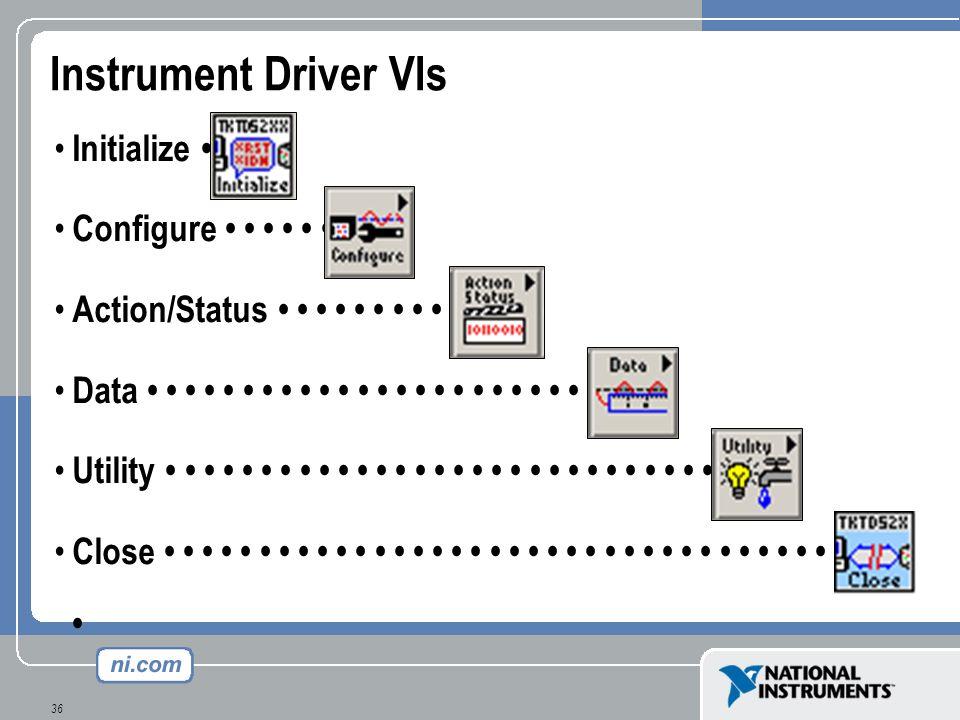Instrument Driver VIs Initialize • • • Configure • • • • • • • •