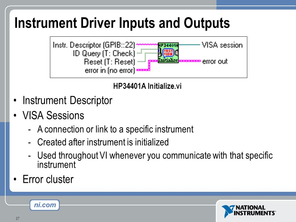 Instrument Driver Inputs and Outputs