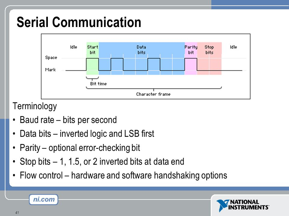 Serial Communication Terminology Baud rate – bits per second