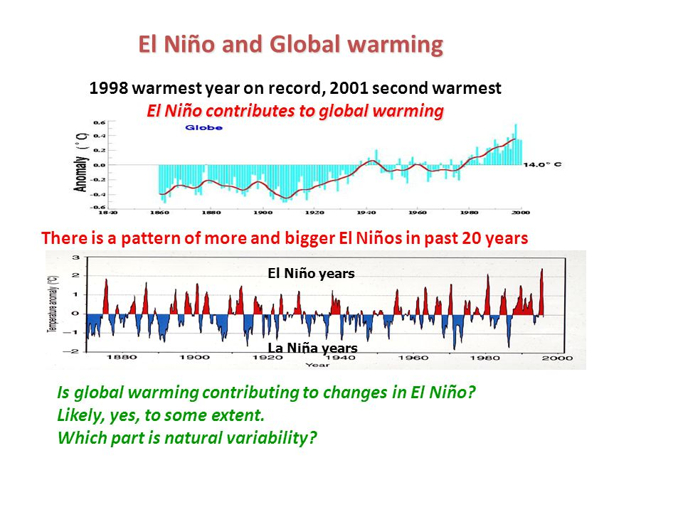 El Niño and Global warming