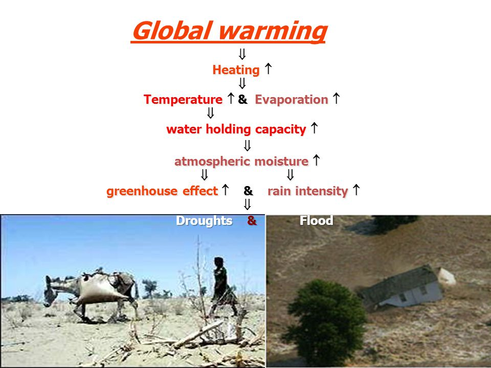 Global warming  Heating  Temperature  & Evaporation 