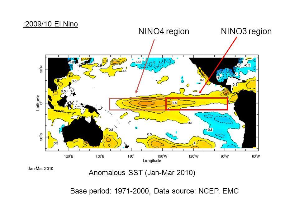 NINO4 region NINO3 region :2009/10 El Nino
