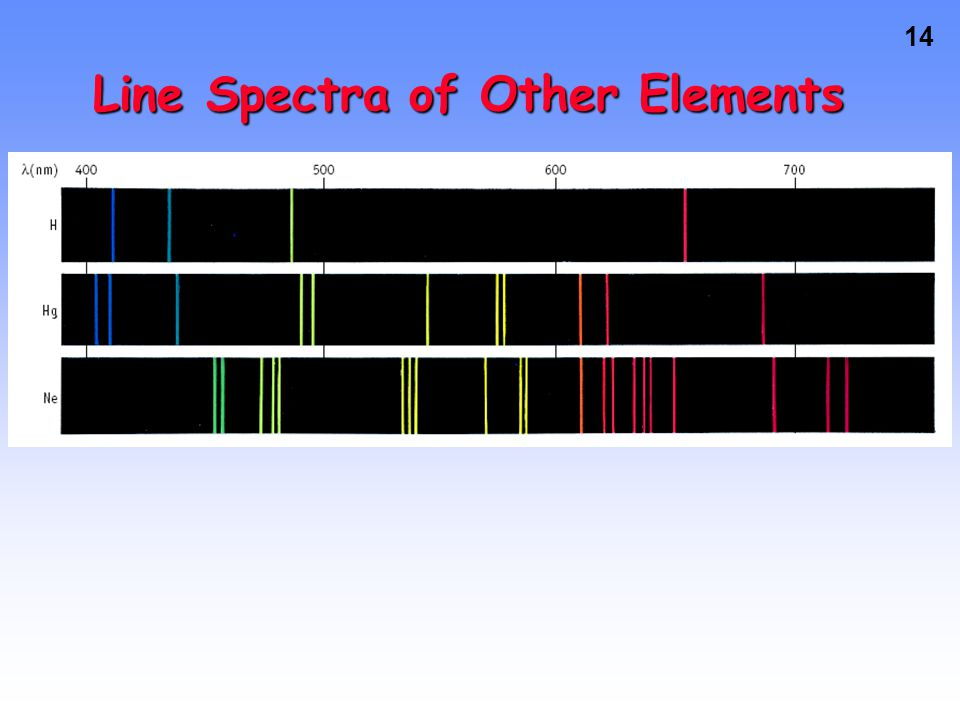Line Spectra of Other Elements