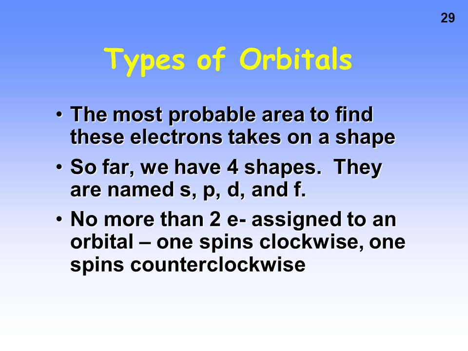 Types of Orbitals The most probable area to find these electrons takes on a shape. So far, we have 4 shapes. They are named s, p, d, and f.
