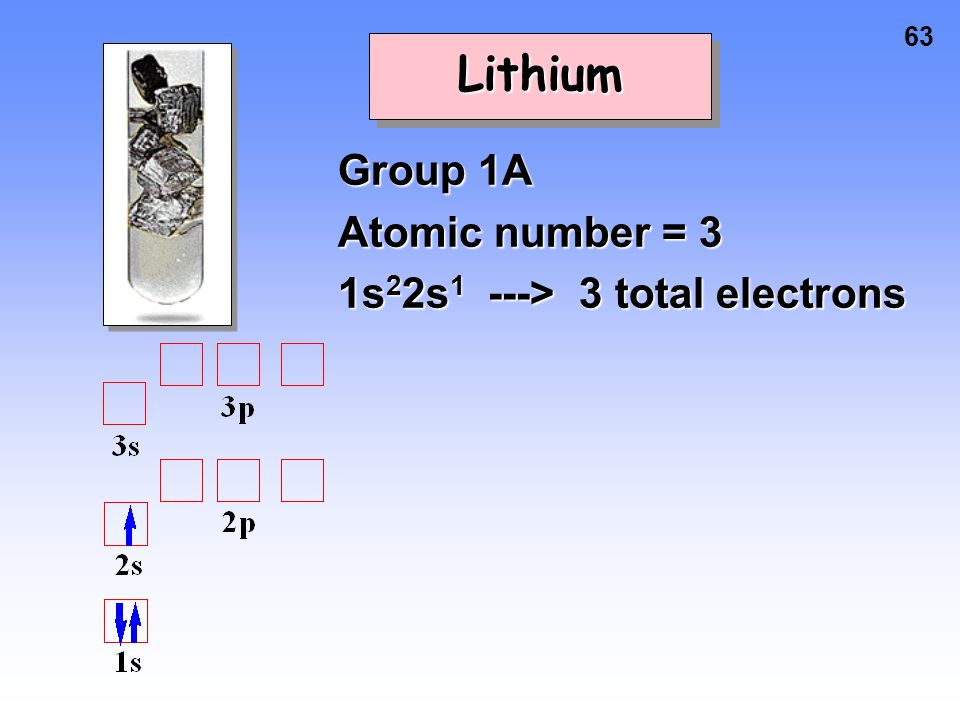 Lithium Group 1A Atomic number = 3 1s22s1 ---> 3 total electrons