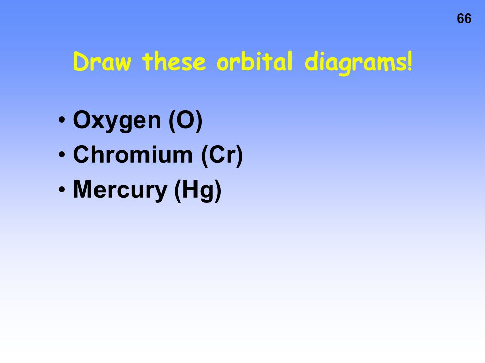Draw these orbital diagrams!