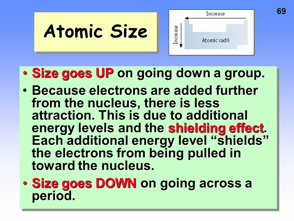 Atomic Size Size goes UP on going down a group.