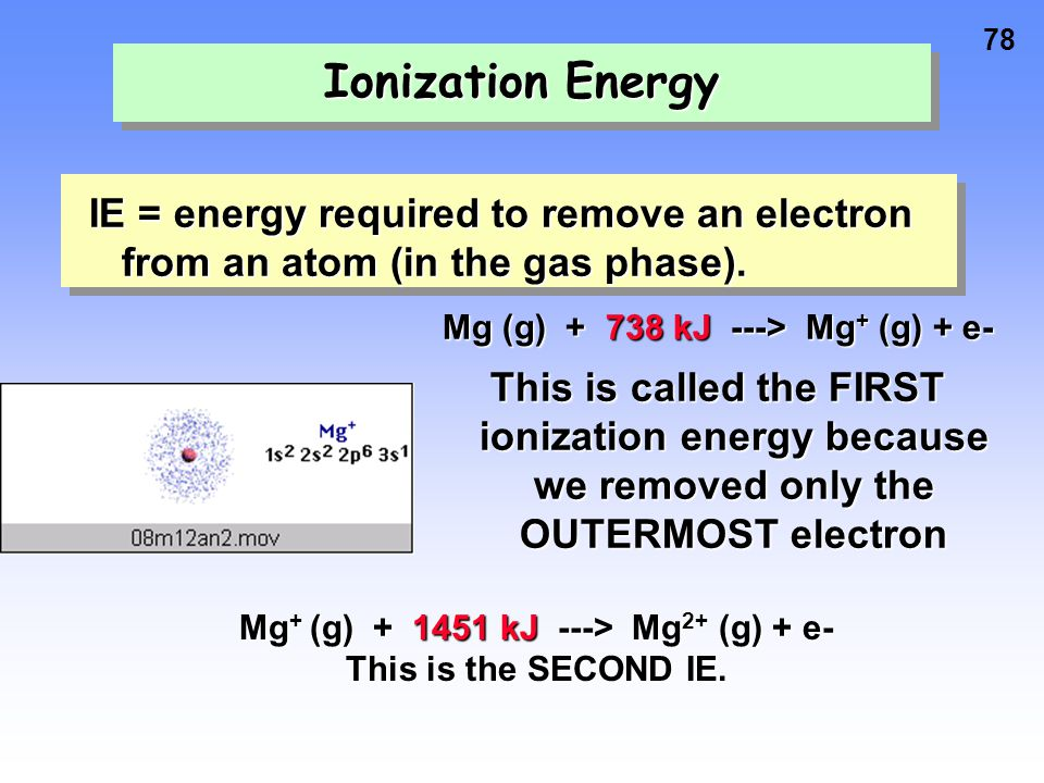 Ionization Energy IE = energy required to remove an electron from an atom (in the gas phase). Mg (g) + 738 kJ ---> Mg+ (g) + e-