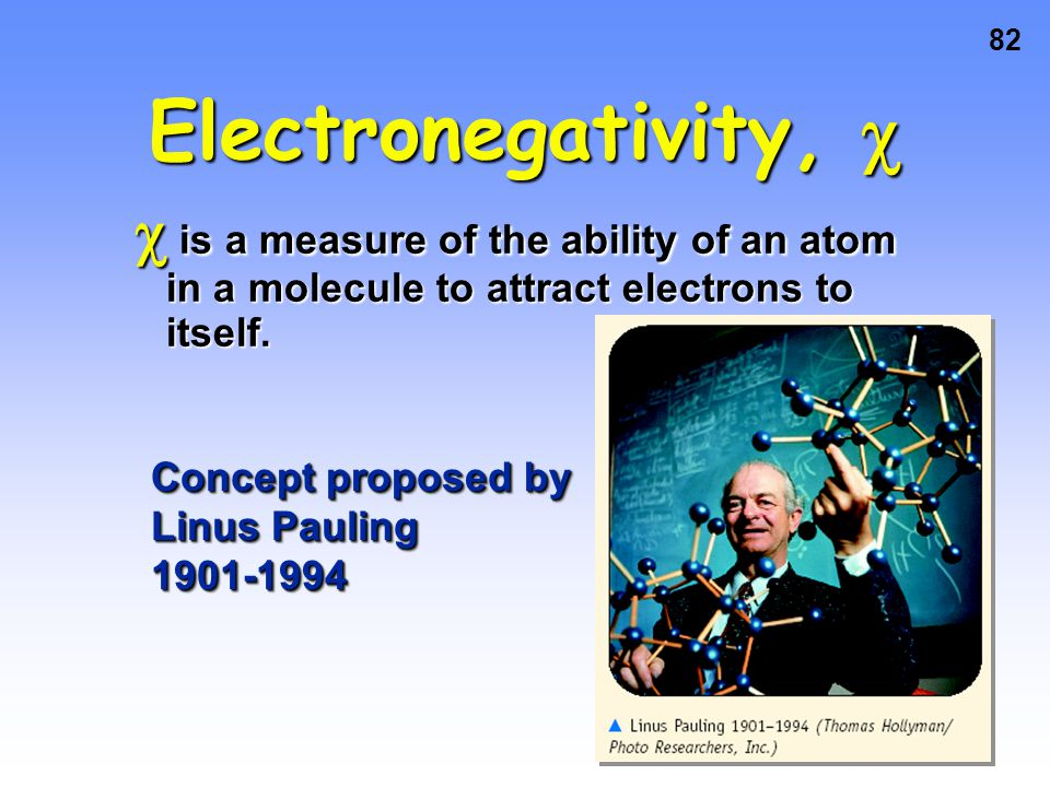 Electronegativity,   is a measure of the ability of an atom in a molecule to attract electrons to itself.