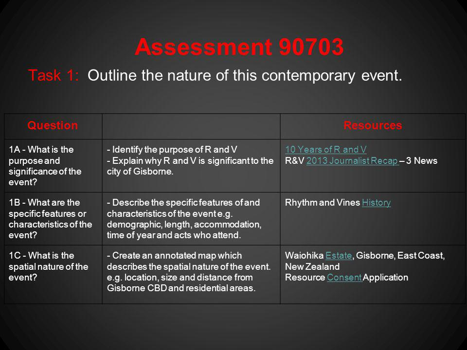 Assessment 90703 Task 1: Outline the nature of this contemporary event. Question. Resources.