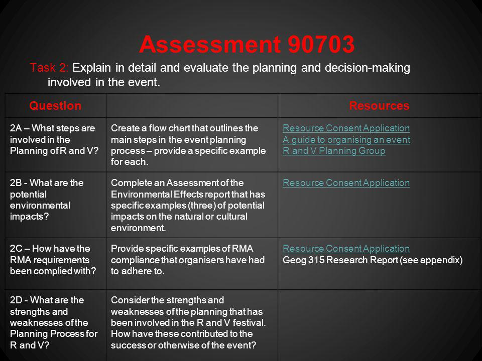 Assessment 90703 Task 2: Explain in detail and evaluate the planning and decision-making involved in the event.