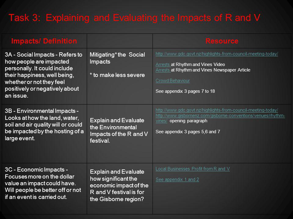 Task 3: Explaining and Evaluating the Impacts of R and V
