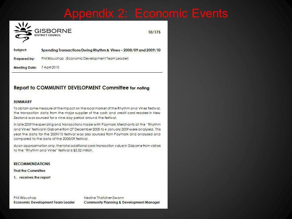 Appendix 2: Economic Events