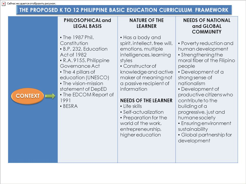 THE PROPOSED K TO 12 PHILIPPINE BASIC EDUCATION CURRICULUM FRAMEWORK