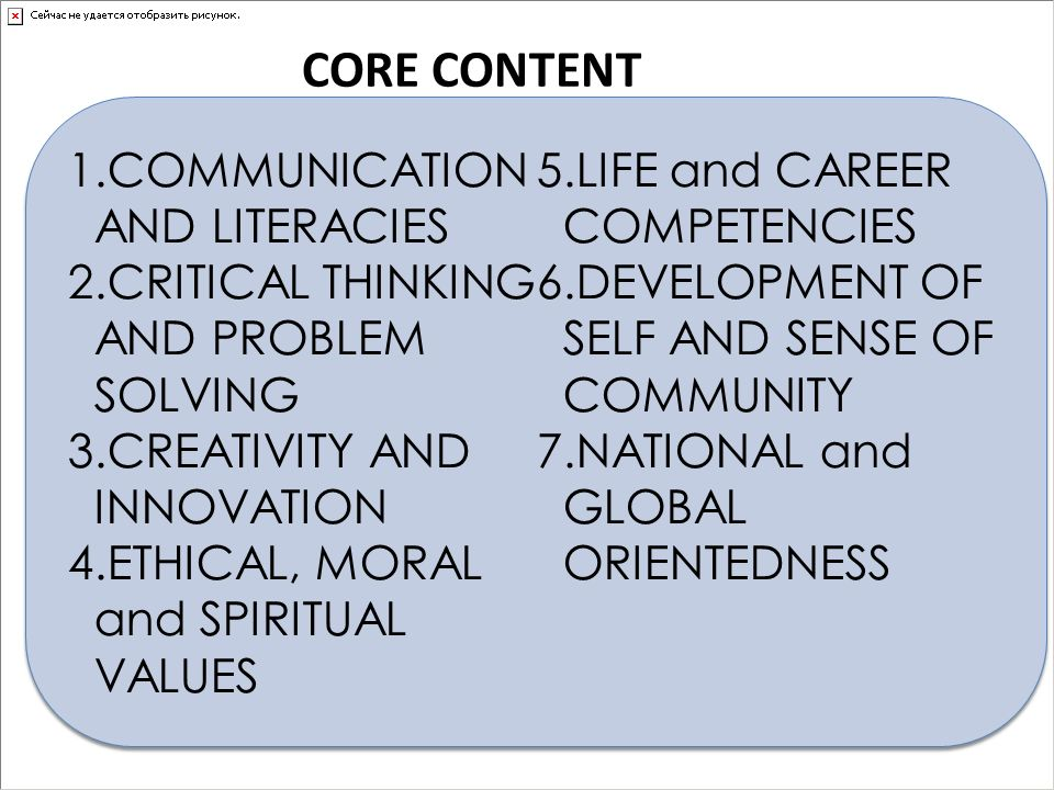 CORE CONTENT COMMUNICATION AND LITERACIES LIFE and CAREER COMPETENCIES