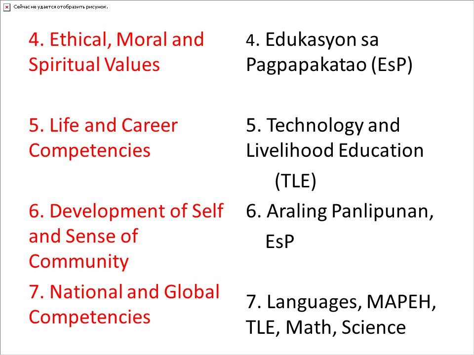 5. Technology and Livelihood Education (TLE) 6. Araling Panlipunan,