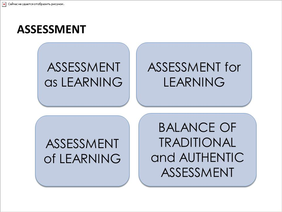 ASSESSMENT as LEARNING ASSESSMENT for LEARNING