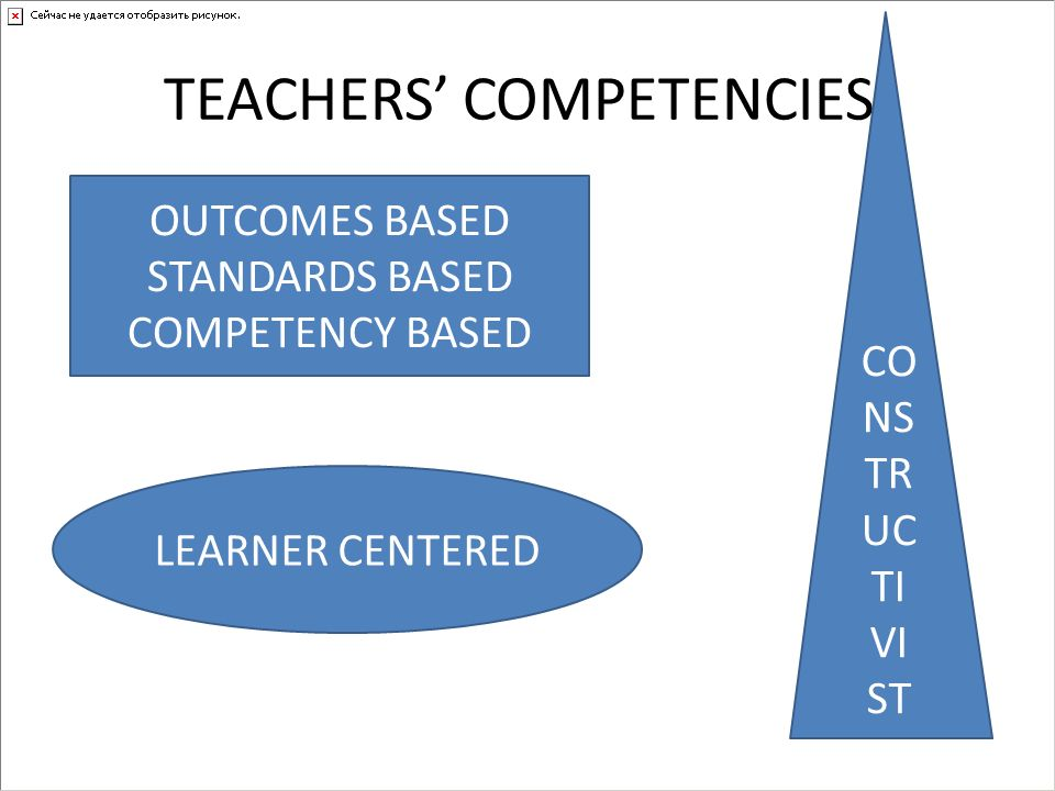 TEACHERS' COMPETENCIES: