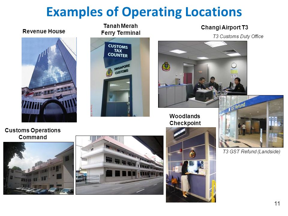 Examples of Operating Locations