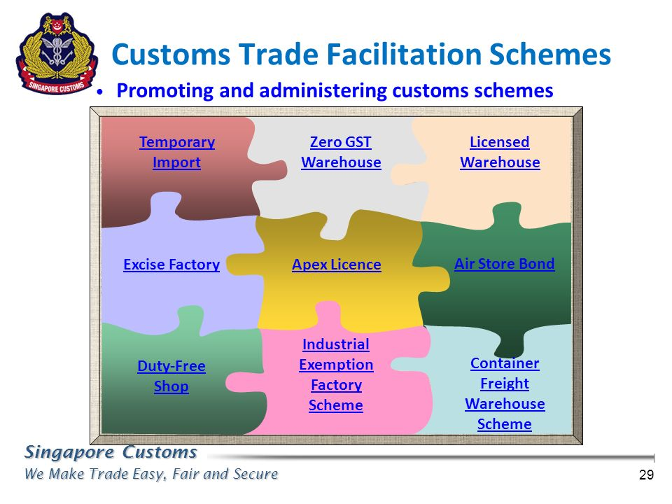 Customs Trade Facilitation Schemes