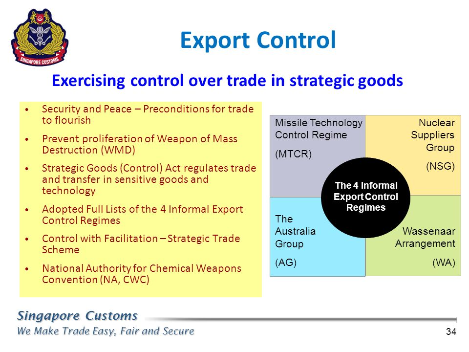 The 4 Informal Export Control Regimes