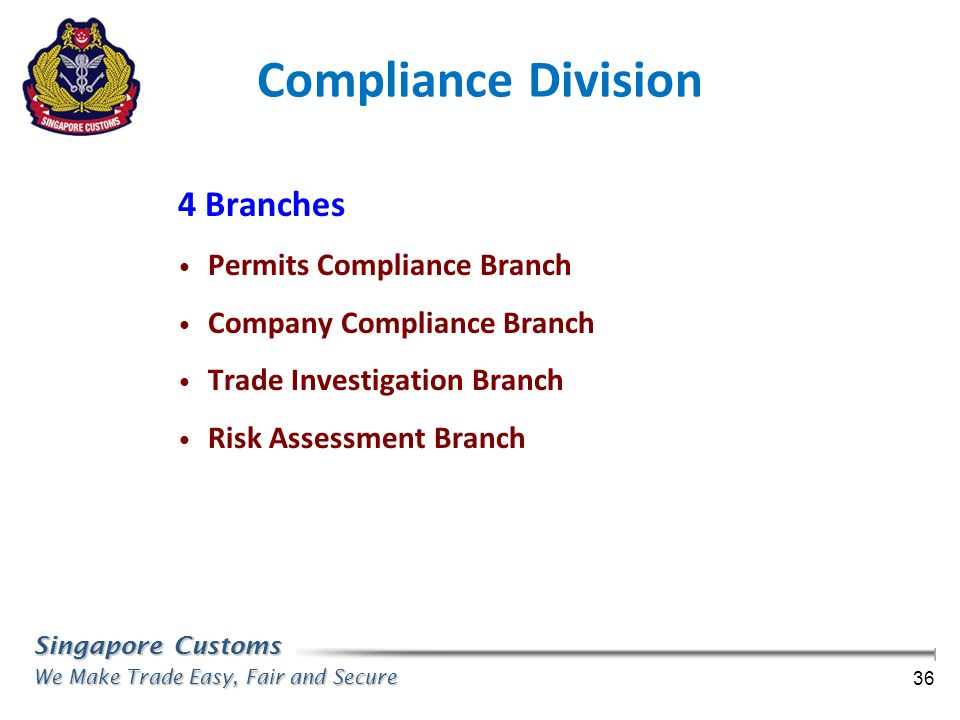 Compliance Division 4 Branches Permits Compliance Branch
