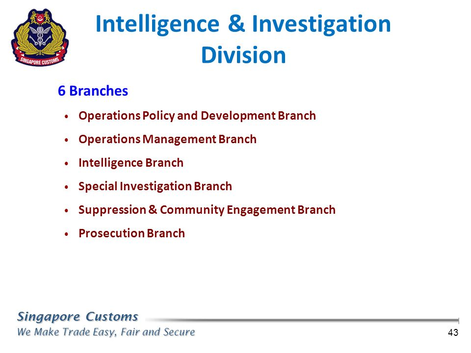 Intelligence & Investigation Division
