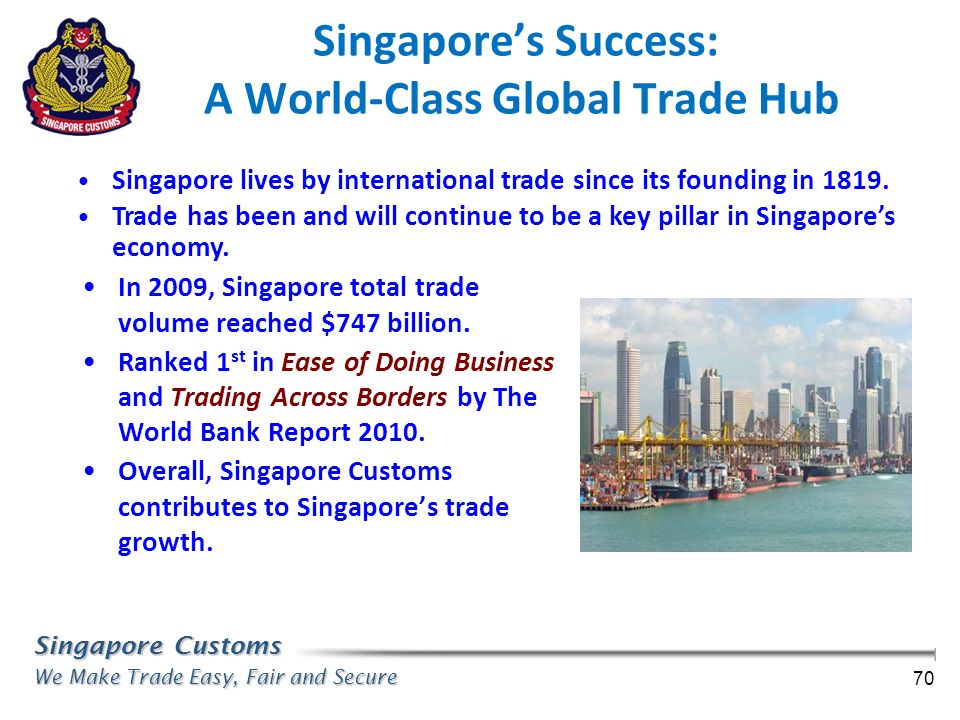 Singapore's Success: A World-Class Global Trade Hub