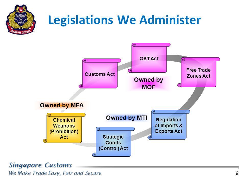 Legislations We Administer