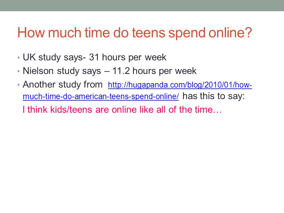 How much time do teens spend online