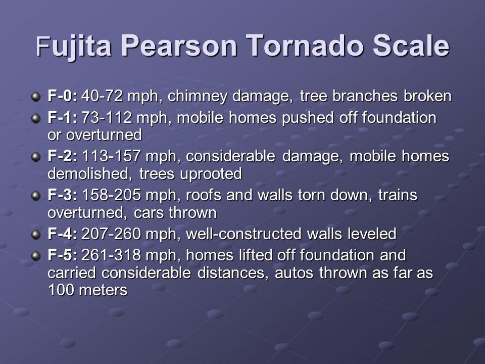 Fujita Pearson Tornado Scale