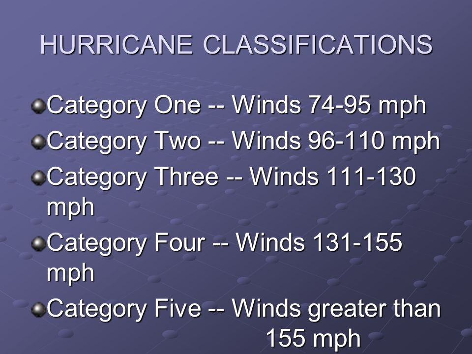 HURRICANE CLASSIFICATIONS