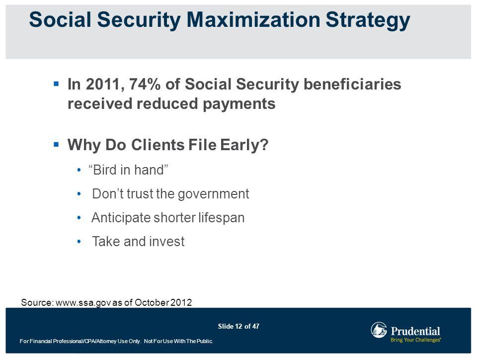Social Security Maximization Strategy